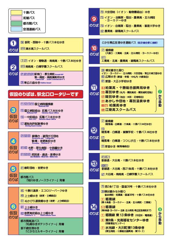 バスのりば・帯広駅前バス待合所が来年の春頃まで移動になります