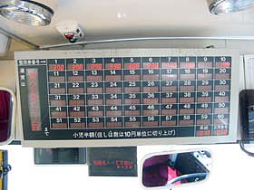 Display machine fare