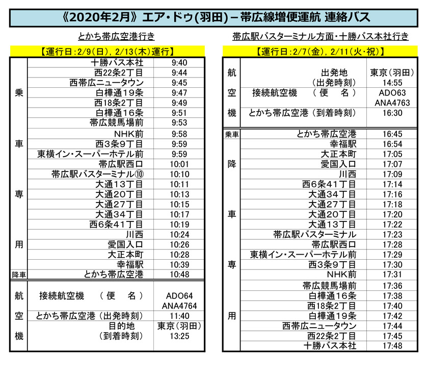 """February 2020"" Air Do(Haneda)- Obihiro line increase flights operated shuttle bus"